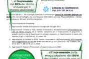 CAMERA DI COMMERCIO SUD EST SICILIA :I CONSUMATORI DICONO NO AD AUMENTO DEI DIRITTI CAMERALI